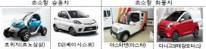 초소형 자동차의 차종분류 규제 완화